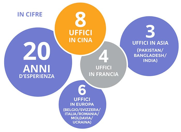 https://www.briefing-group.fr/wp-content/uploads/2017/02/Image-quelqueschiffres-Italien.jpg